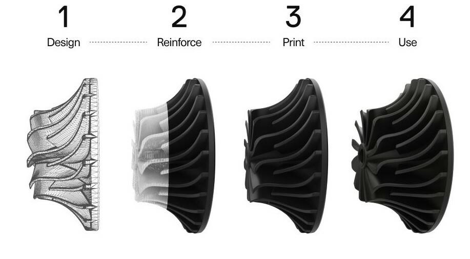 Dal progetto al rinforzo in fibra, dalla stampa all'utilizzo: Markforged | 3D Company
