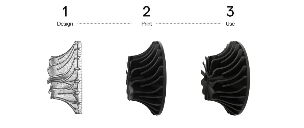 Il processo di stampa 3D della Markforged X3